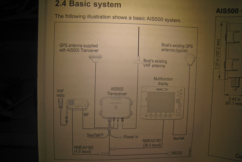 Ais Diagram